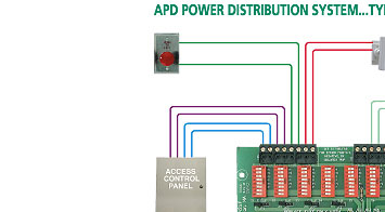 APD (Advanced Power Distribution) Power Distribution System Typical Connection